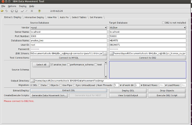 Problem in migrate tables MySQL to DB2 with IBM Migration