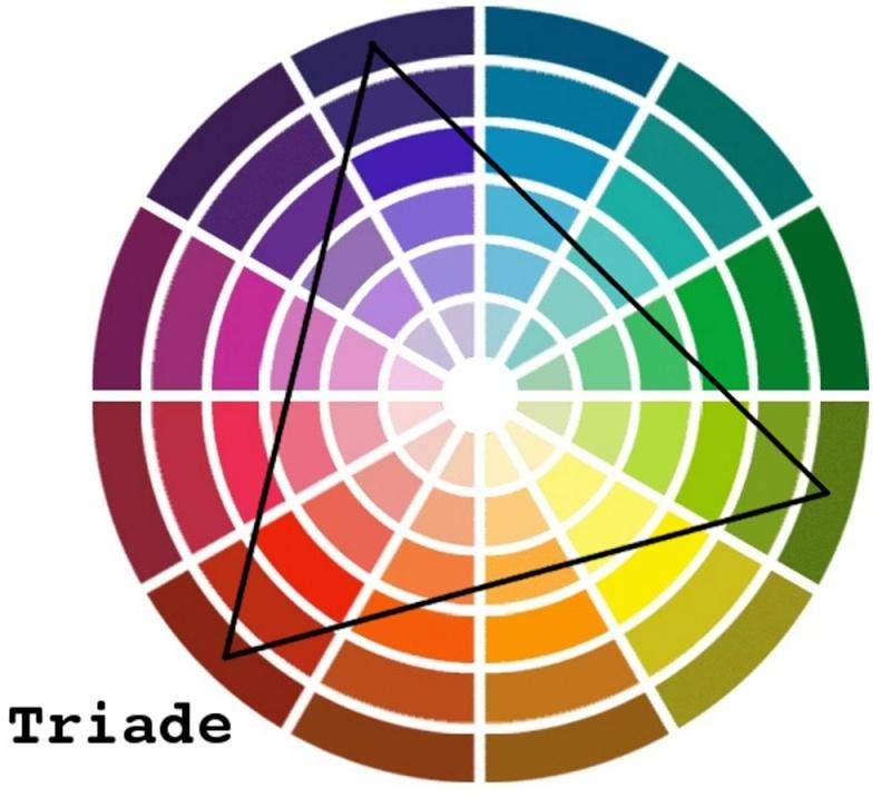 Peinture et association de couleur - Peinture couleurs chaudes ...
