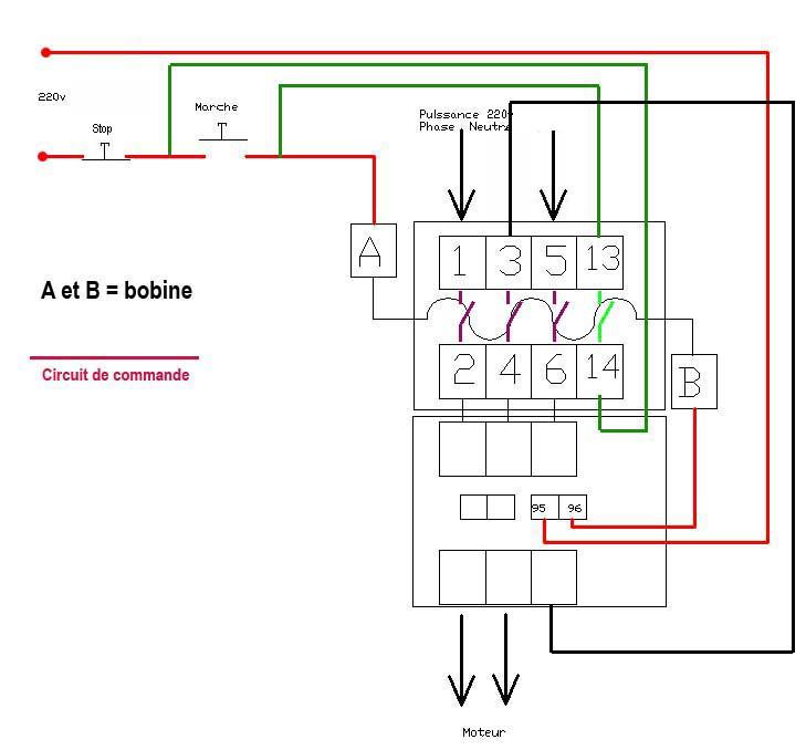 Schema branchement contacteur telemecanique