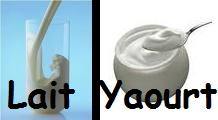Quels changements s'effectuent sur le lait pour qu'il soit yahourt?